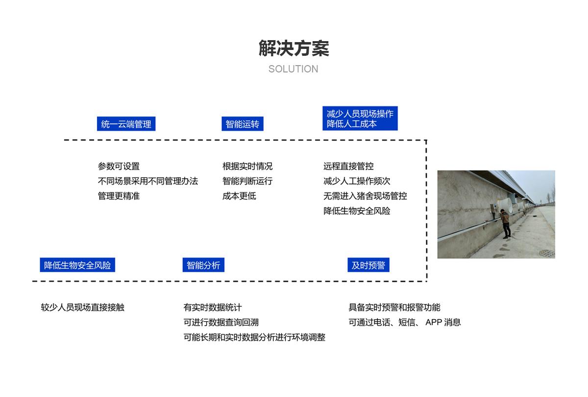 huanjingyuzidonghua_04.jpg