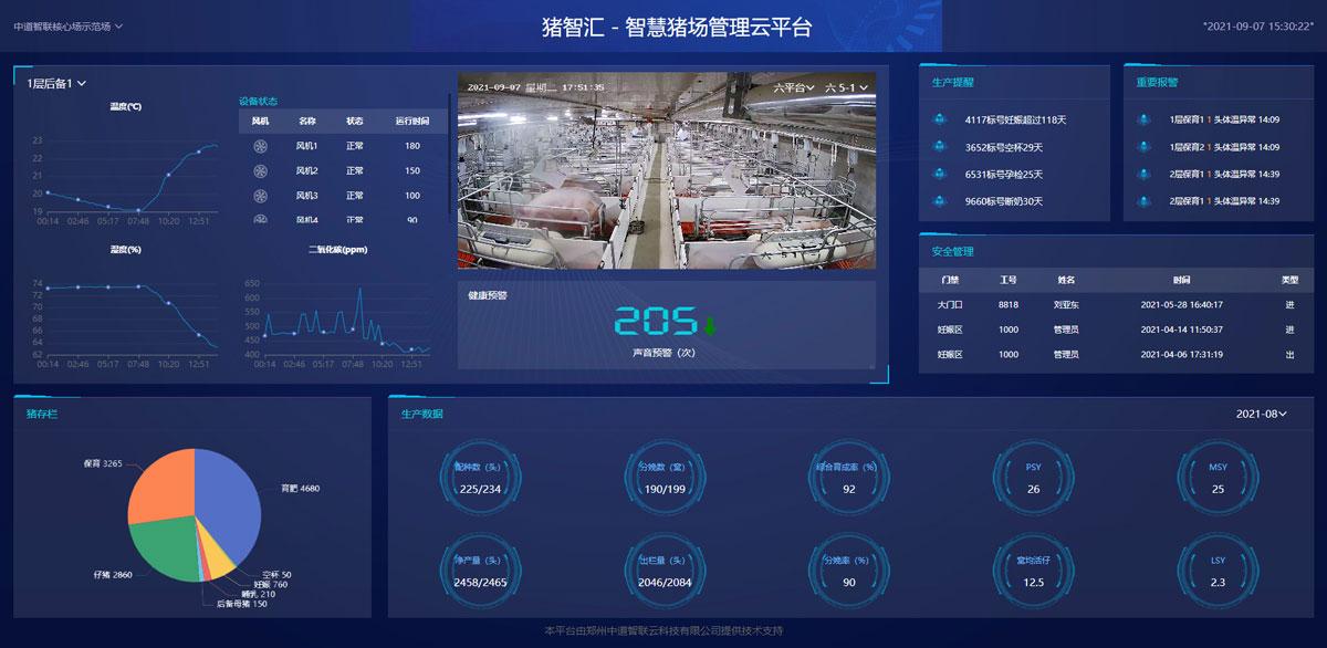 20210907猪智汇-智慧猪场管理云平台-修改.jpg